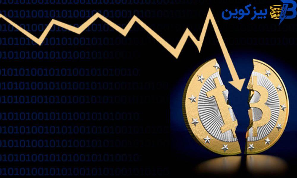 5353296 سقوط قیمت بیت کوین به زیر 7.000 دلار