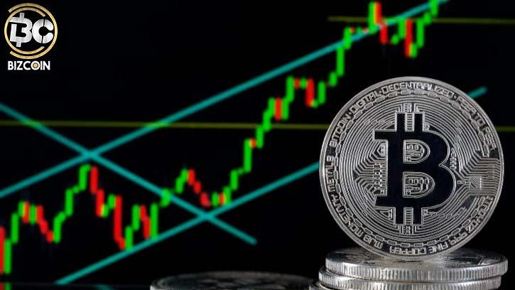 buy bitcoin 2021 5 5 دلیل برای سرمایه گذاری در بیت کوین در سال 2021